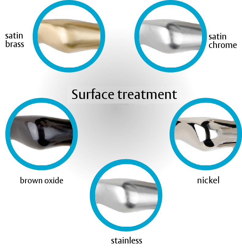 ASSA Surface treatments